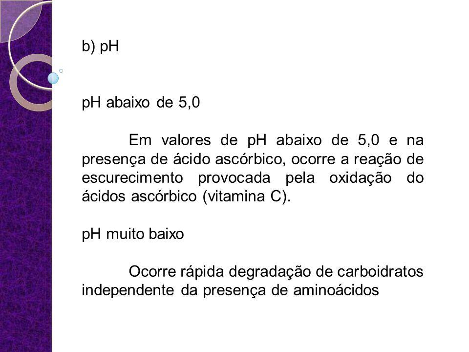 b) pH pH abaixo de 5,0.