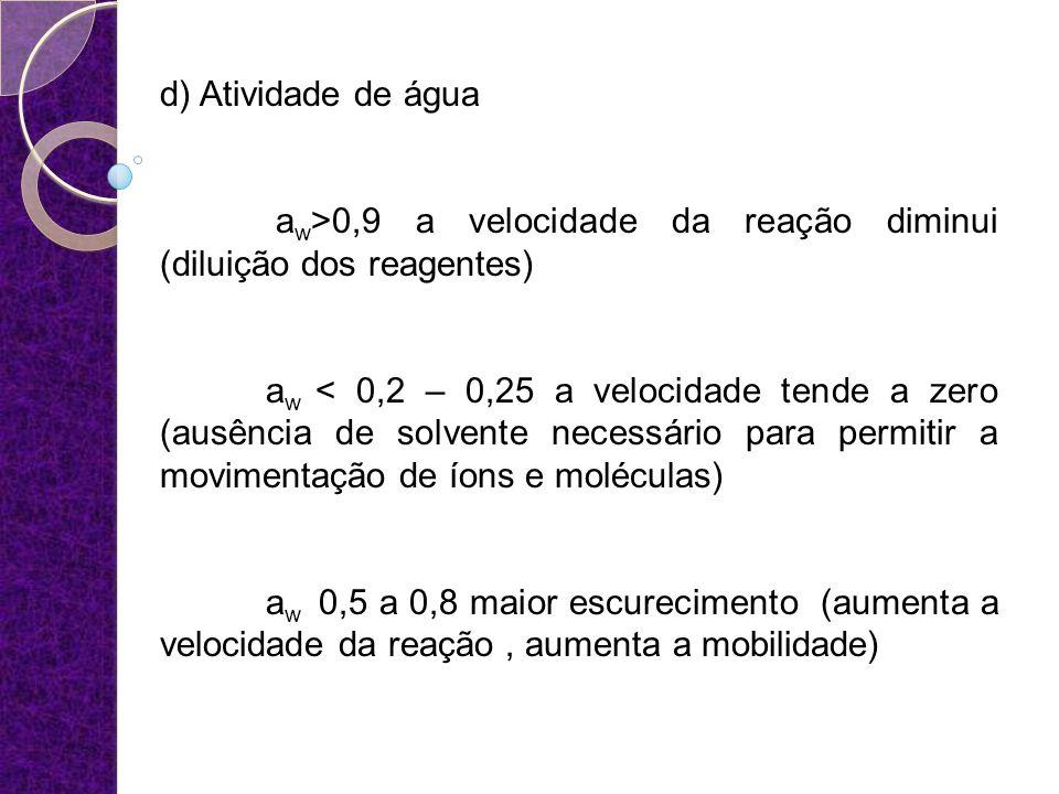 d) Atividade de água aw>0,9 a velocidade da reação diminui (diluição dos reagentes)