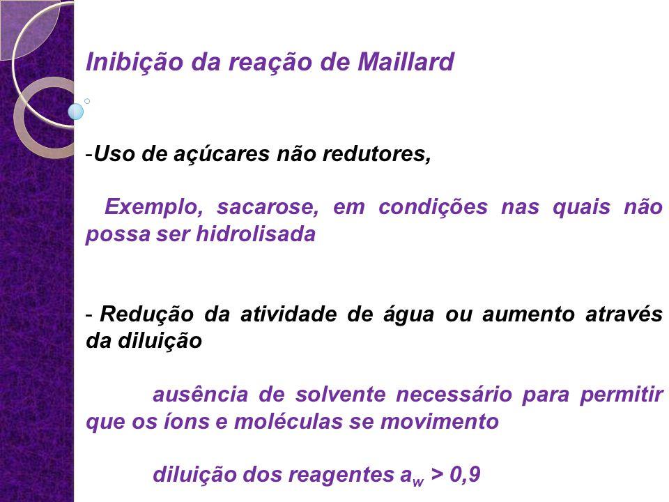 Inibição da reação de Maillard