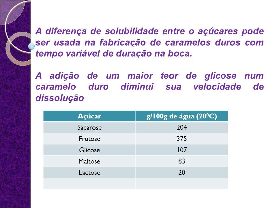 A diferença de solubilidade entre o açúcares pode ser usada na fabricação de caramelos duros com tempo variável de duração na boca.
