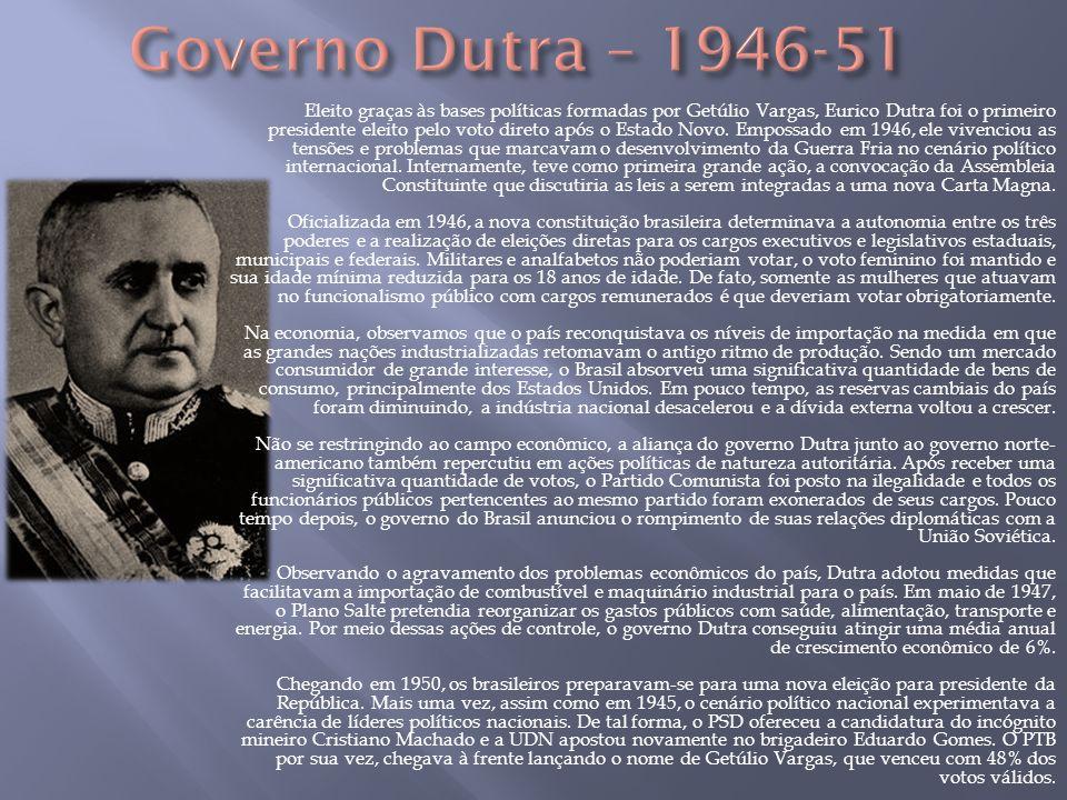 Governo Dutra – 1946-51