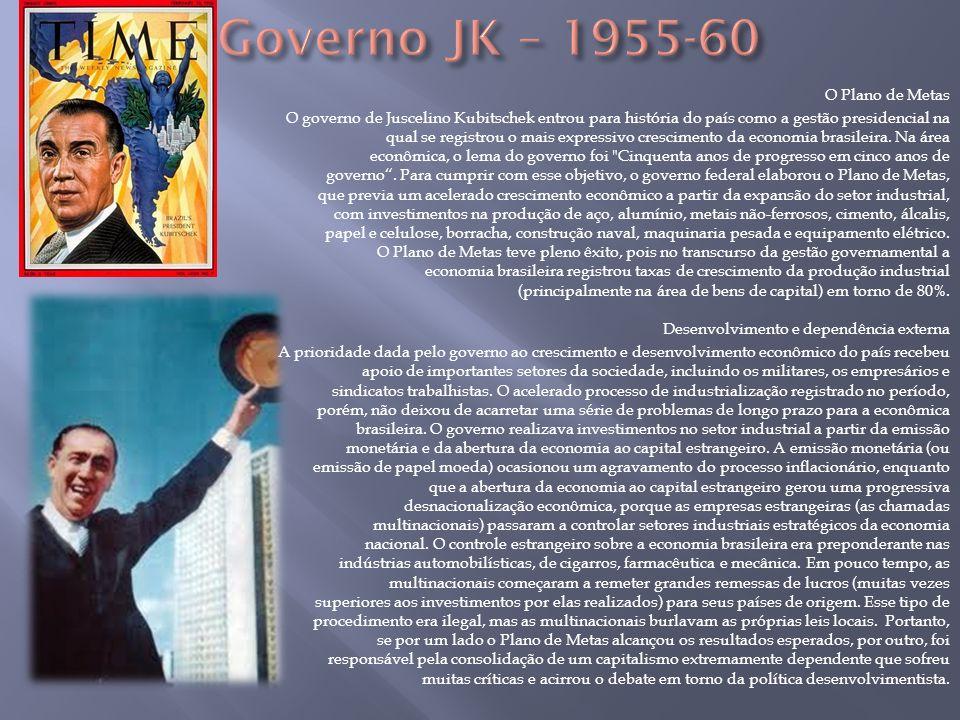 Governo JK – 1955-60