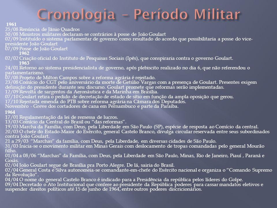 Cronologia – Período Militar