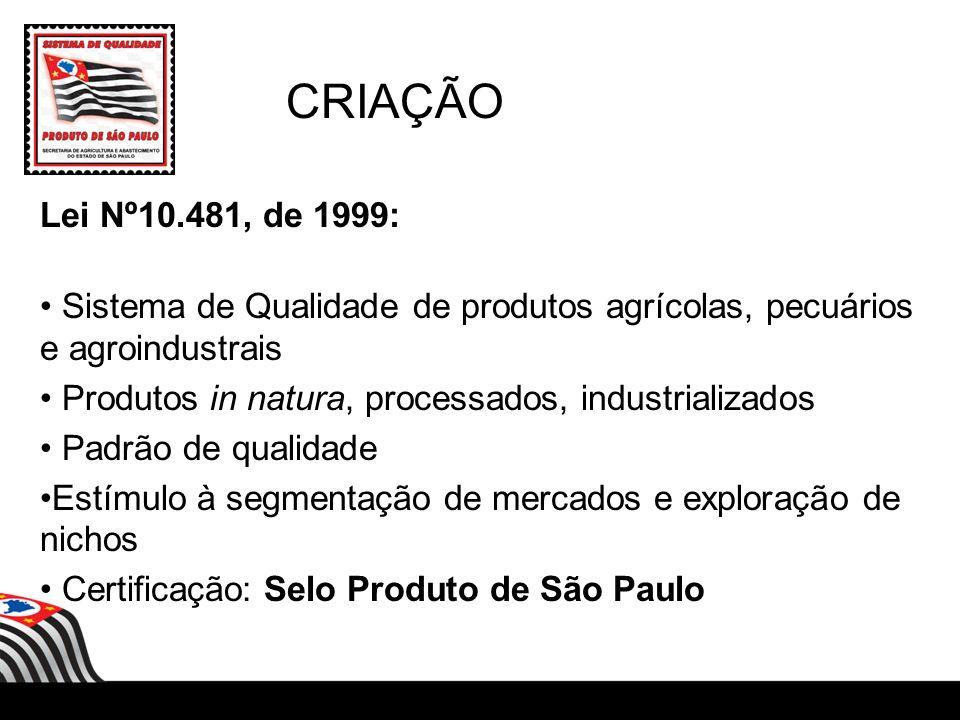 CRIAÇÃO Lei Nº10.481, de 1999: Sistema de Qualidade de produtos agrícolas, pecuários e agroindustrais.