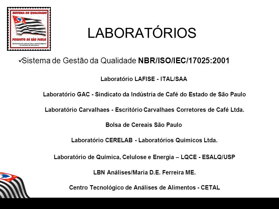 LABORATÓRIOS Sistema de Gestão da Qualidade NBR/ISO/IEC/17025:2001