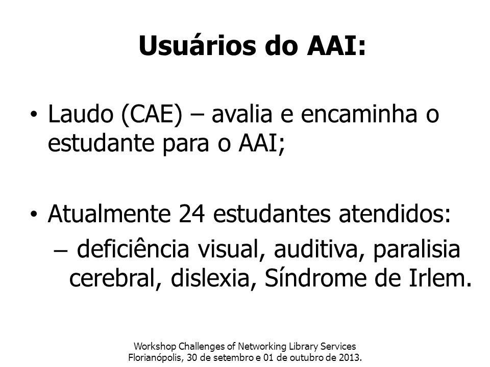 Usuários do AAI: Laudo (CAE) – avalia e encaminha o estudante para o AAI; Atualmente 24 estudantes atendidos: