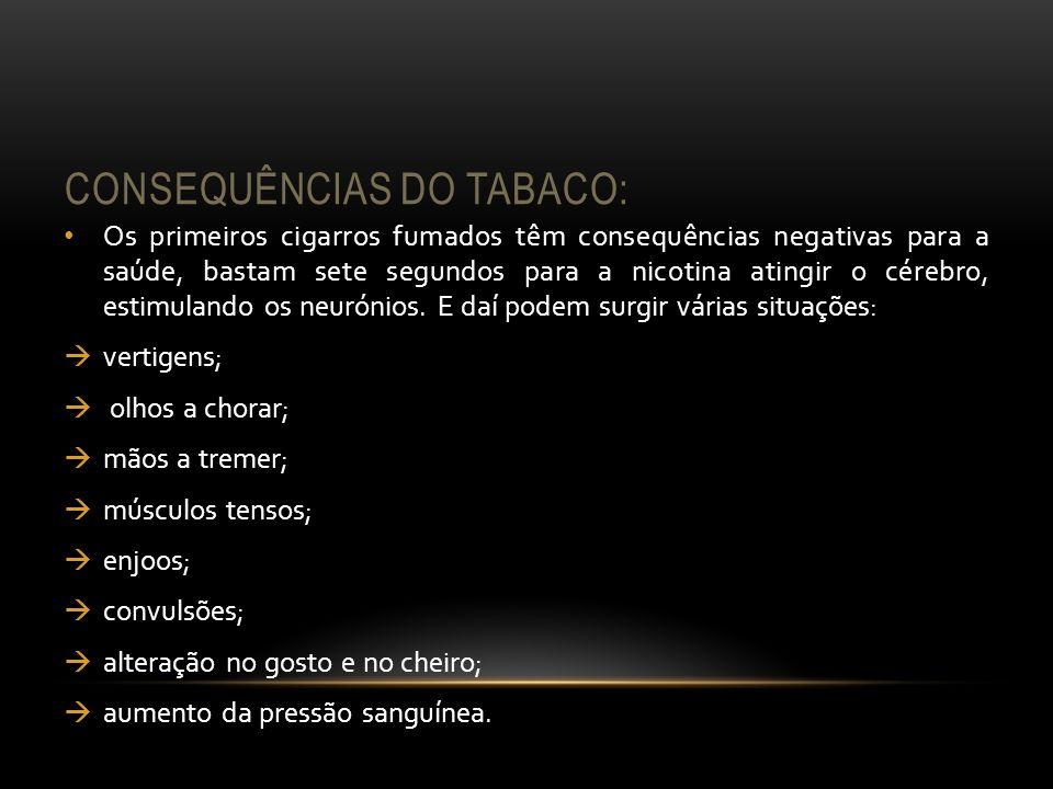 Consequências do tabaco: