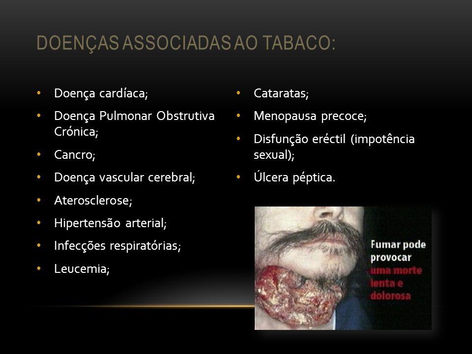 Doenças associadas ao tabaco: