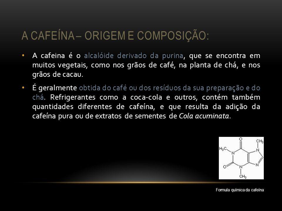 A Cafeína – Origem e composição: