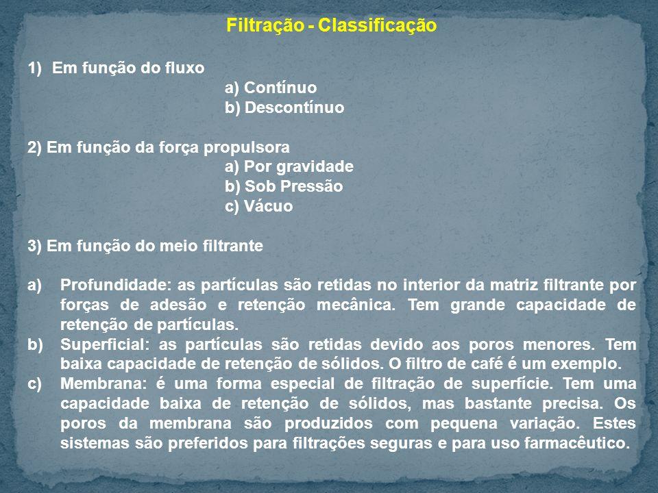 Filtração - Classificação