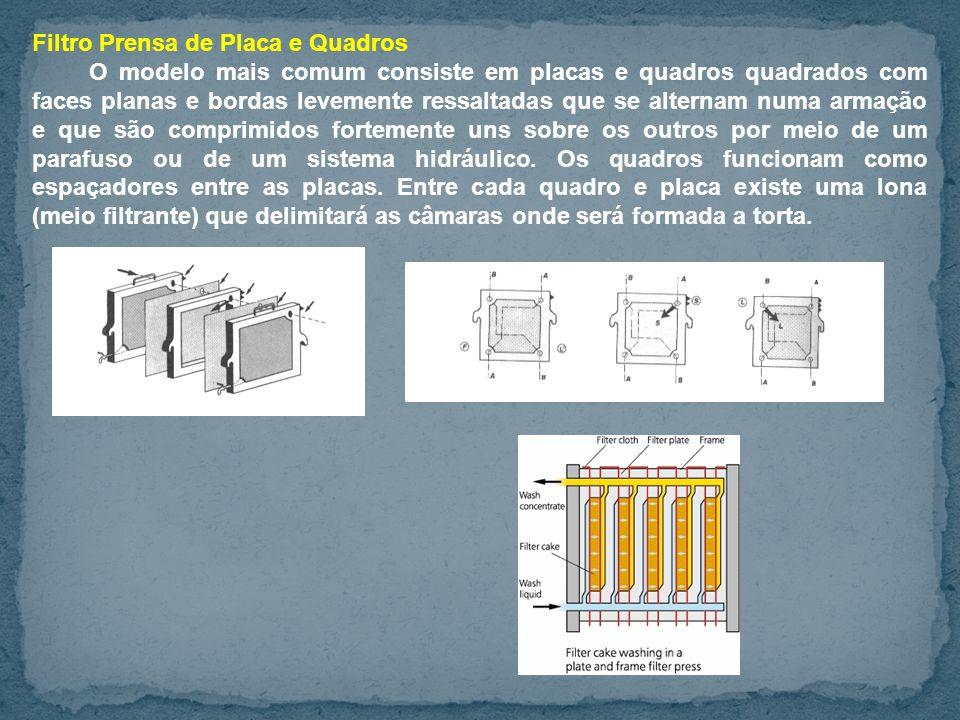 Filtro Prensa de Placa e Quadros