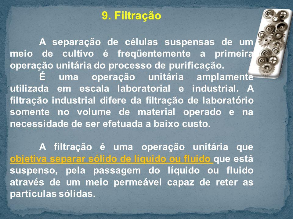 9. Filtração A separação de células suspensas de um meio de cultivo é freqüentemente a primeira operação unitária do processo de purificação.