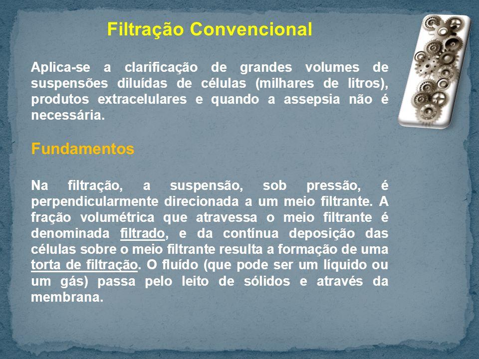 Filtração Convencional