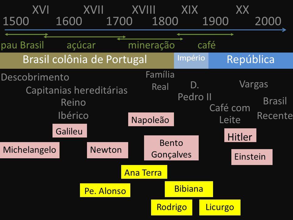 Brasil colônia de Portugal