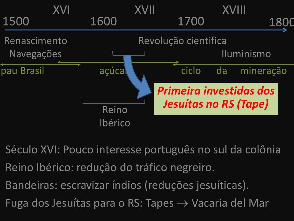 Primeira investidas dos Jesuítas no RS (Tape)