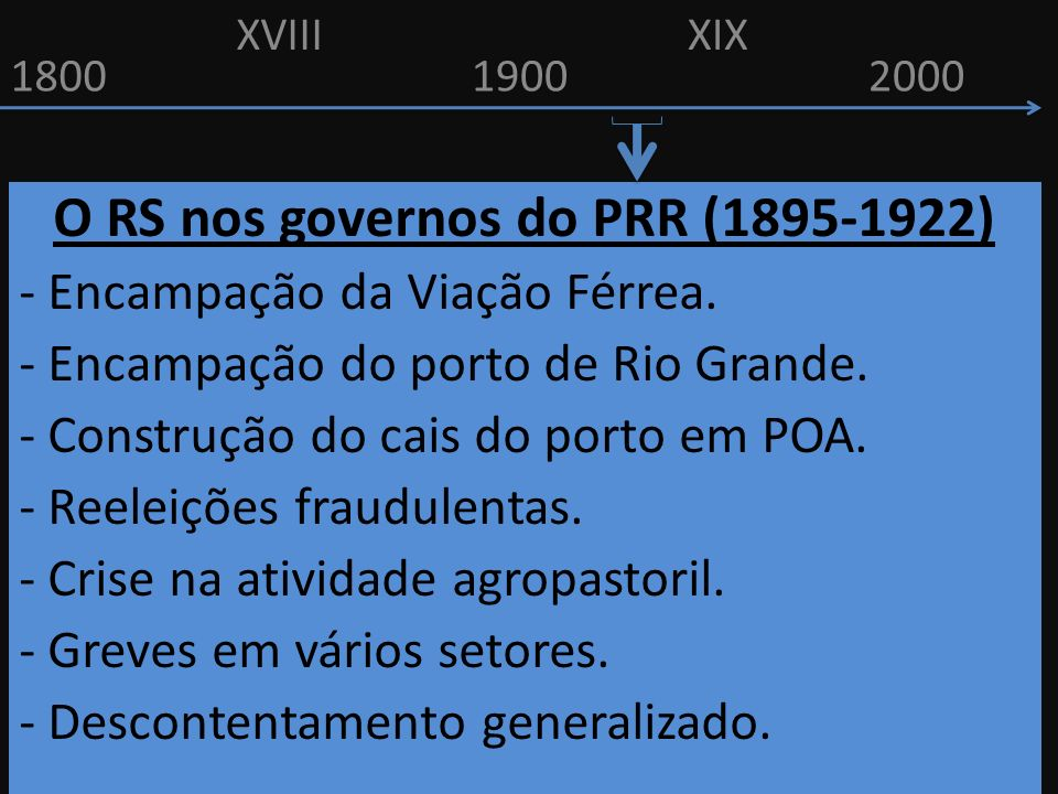 O RS nos governos do PRR (1895-1922)