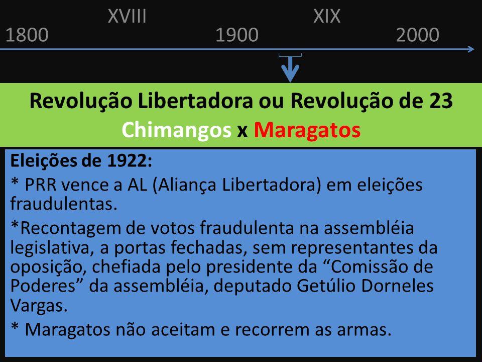 Revolução Libertadora ou Revolução de 23 Chimangos x Maragatos
