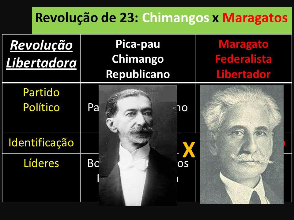 Federalista Libertador
