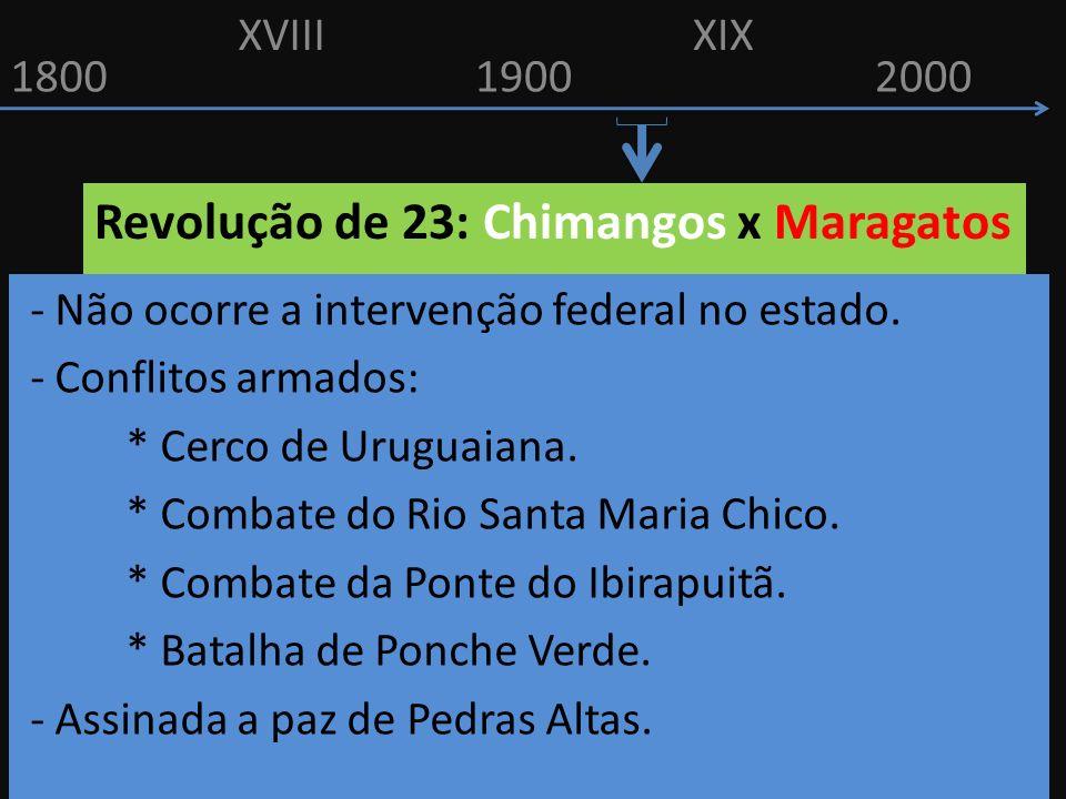 Revolução de 23: Chimangos x Maragatos