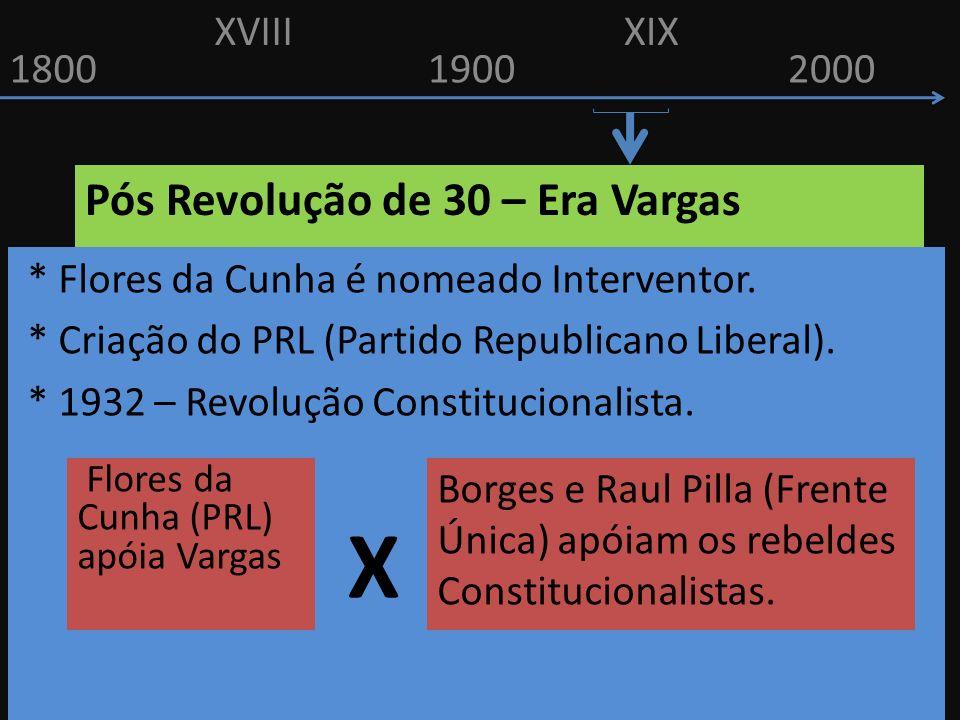 X Pós Revolução de 30 – Era Vargas XVIII XIX 1800 1900 2000