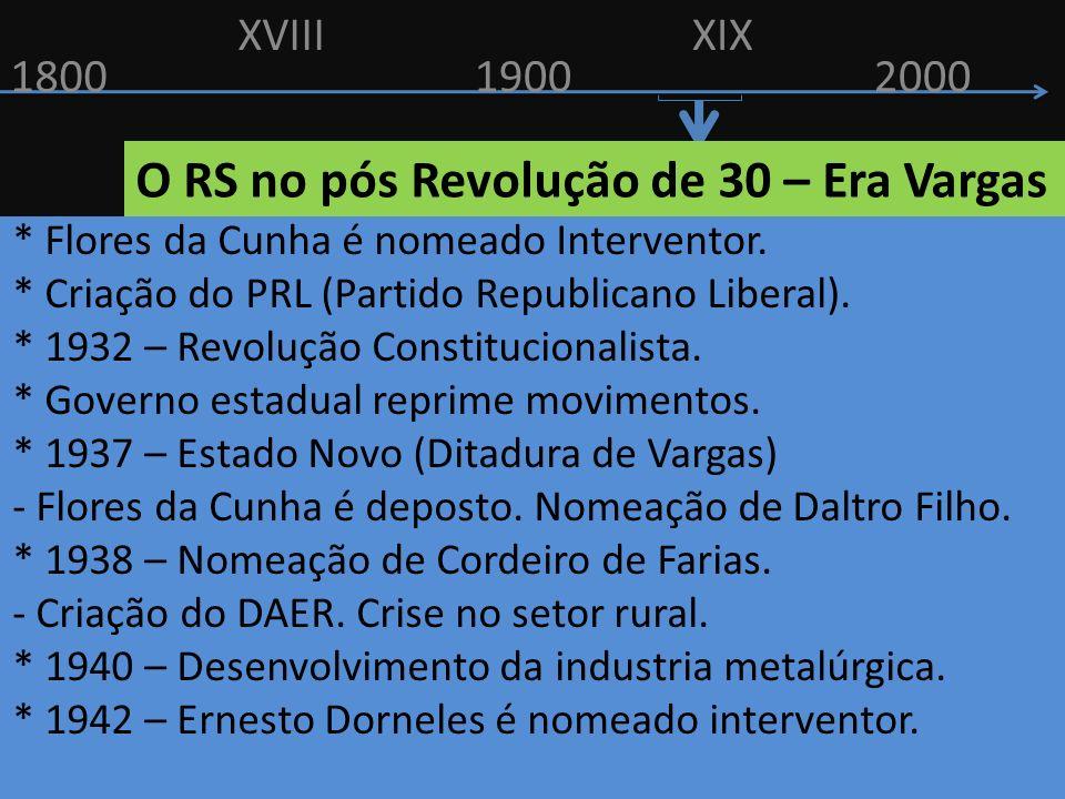 O RS no pós Revolução de 30 – Era Vargas