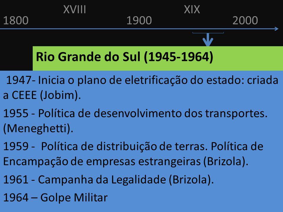 Rio Grande do Sul (1945-1964) XVIII XIX 1800 1900 2000