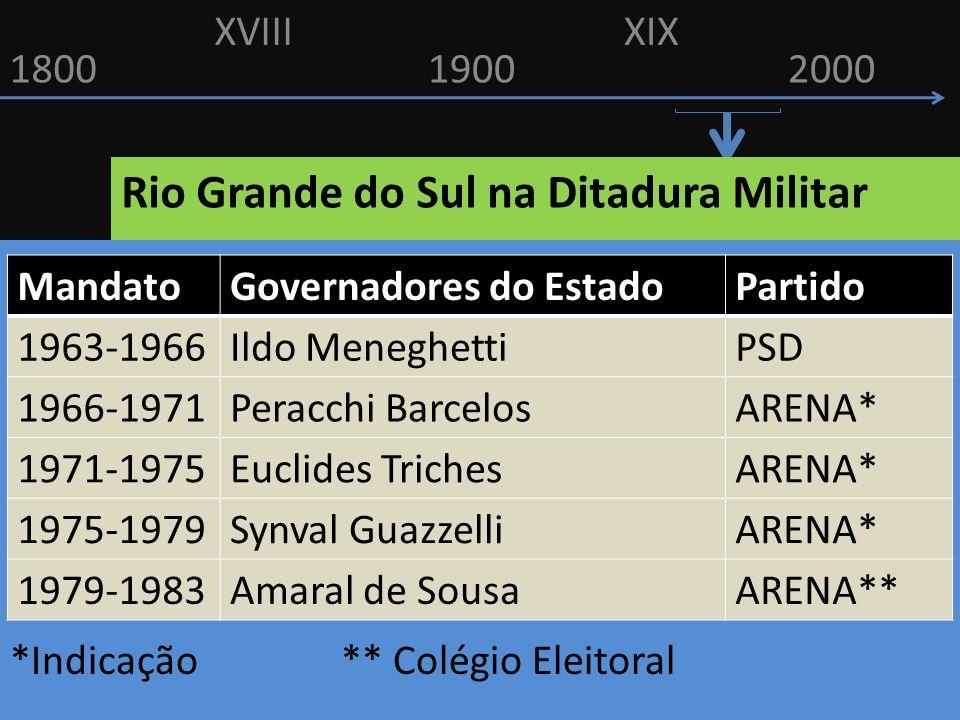 Rio Grande do Sul na Ditadura Militar