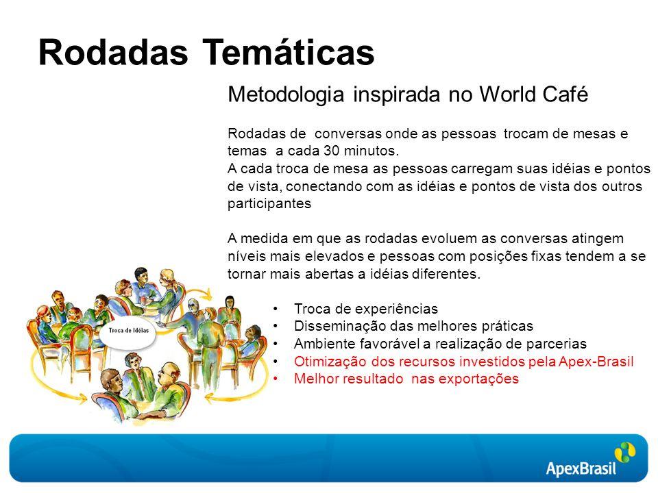 Rodadas Temáticas Metodologia inspirada no World Café