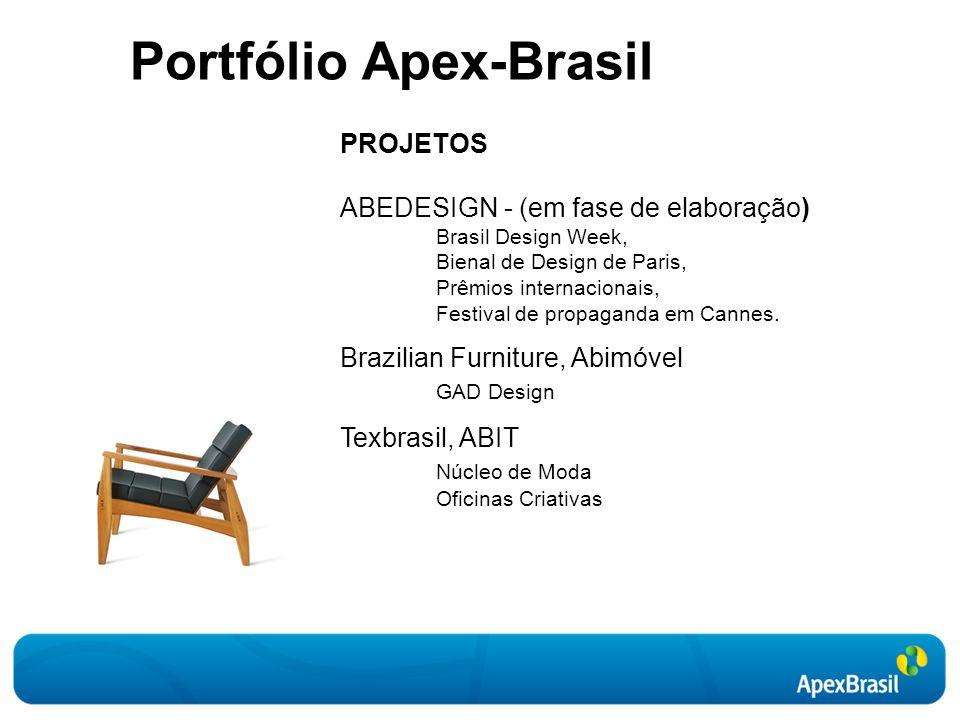 Portfólio Apex-Brasil