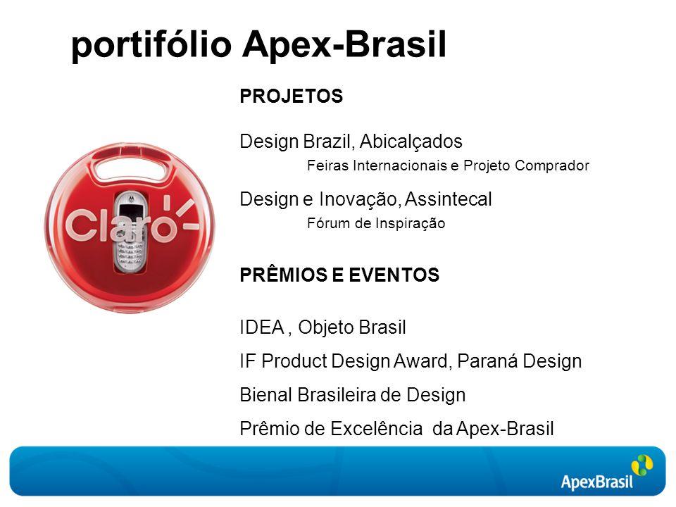 portifólio Apex-Brasil