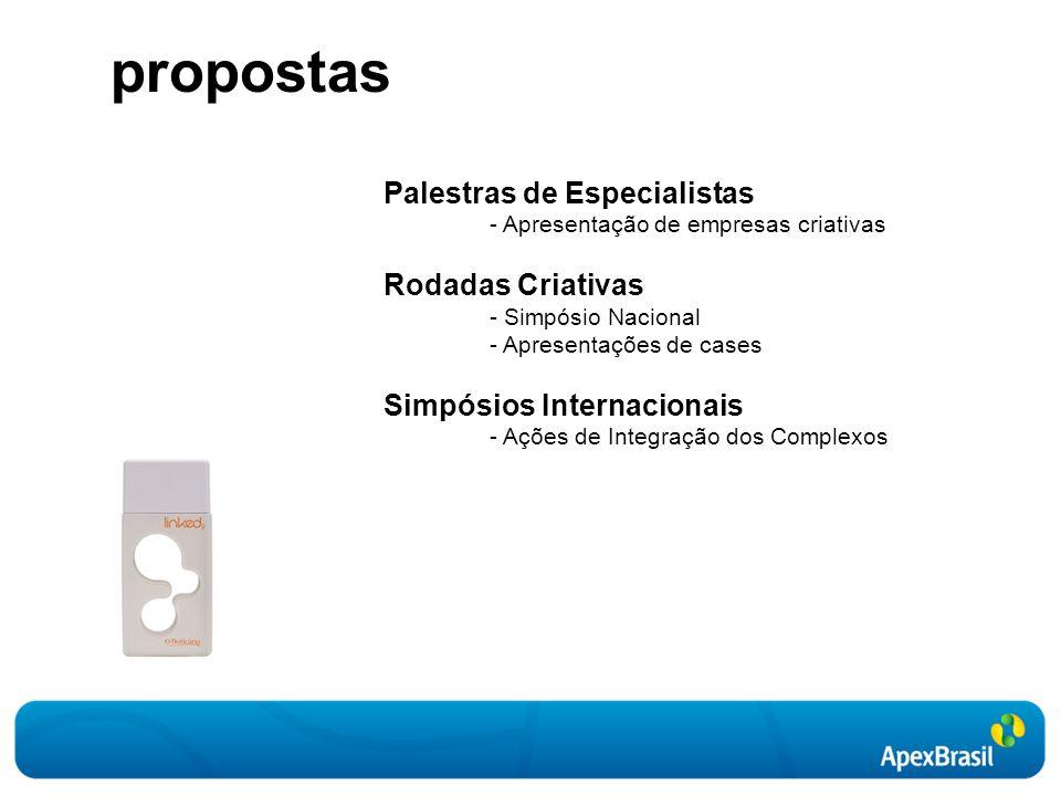 propostas Palestras de Especialistas Rodadas Criativas