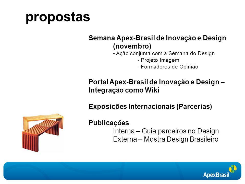 propostas Semana Apex-Brasil de Inovação e Design (novembro)