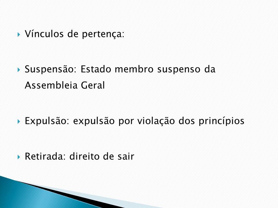 Vínculos de pertença: Suspensão: Estado membro suspenso da Assembleia Geral. Expulsão: expulsão por violação dos princípios.