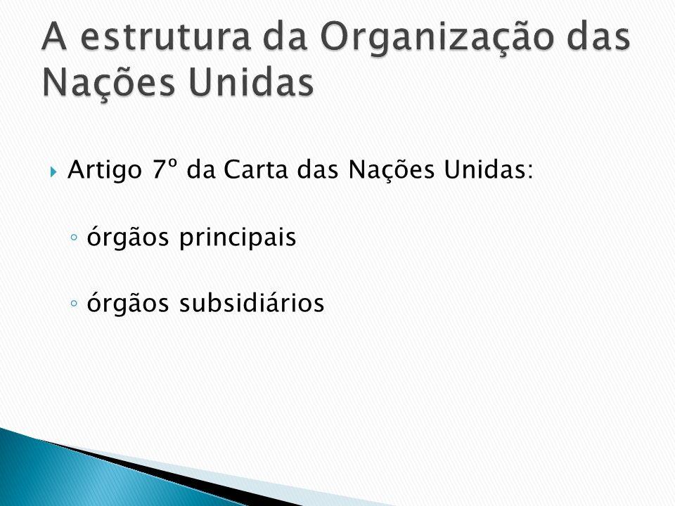 A estrutura da Organização das Nações Unidas