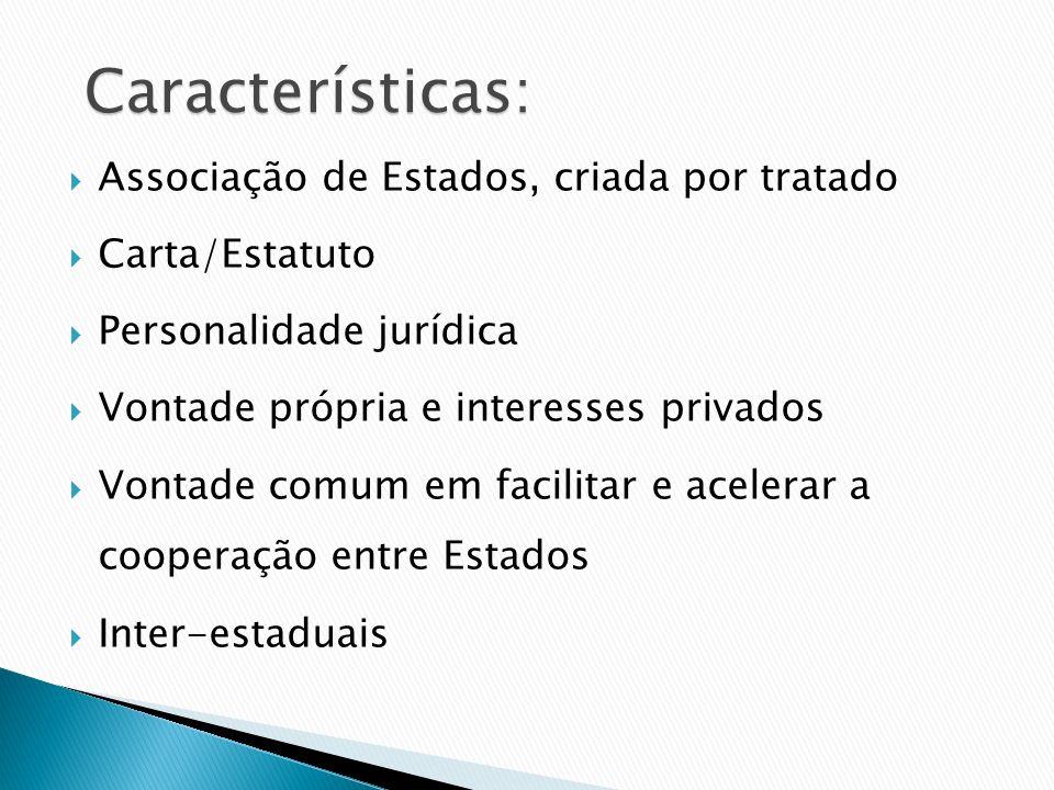 Características: Associação de Estados, criada por tratado