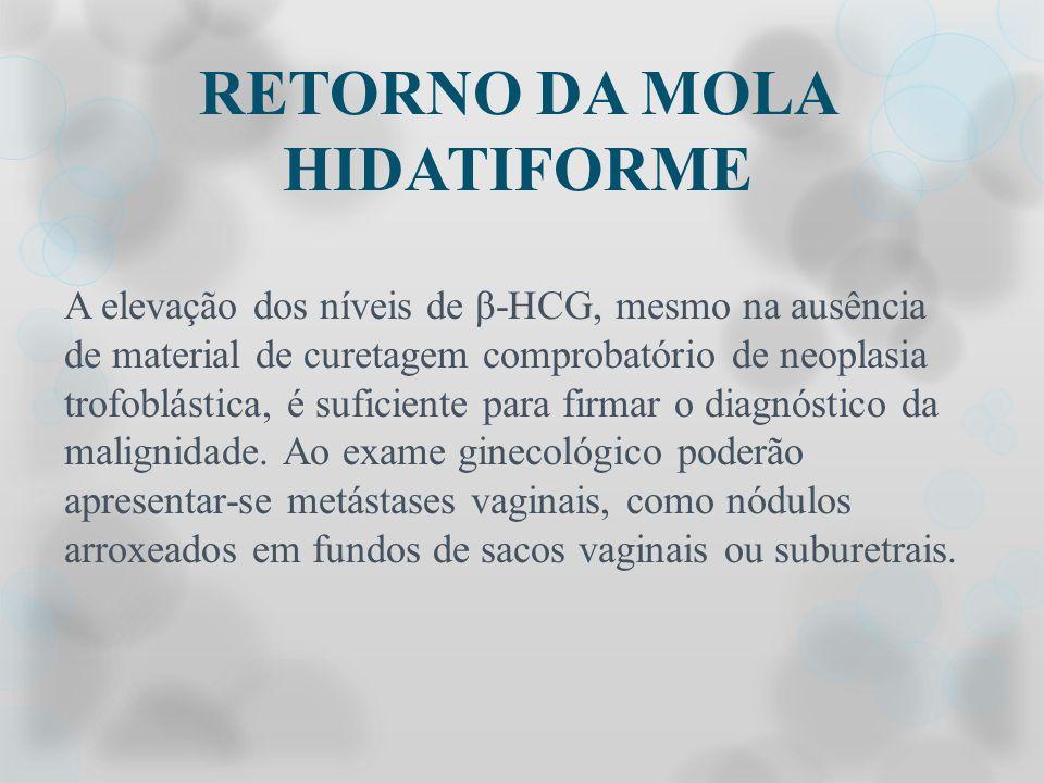 RETORNO DA MOLA HIDATIFORME