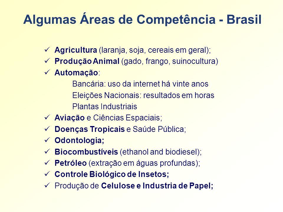 Algumas Áreas de Competência - Brasil