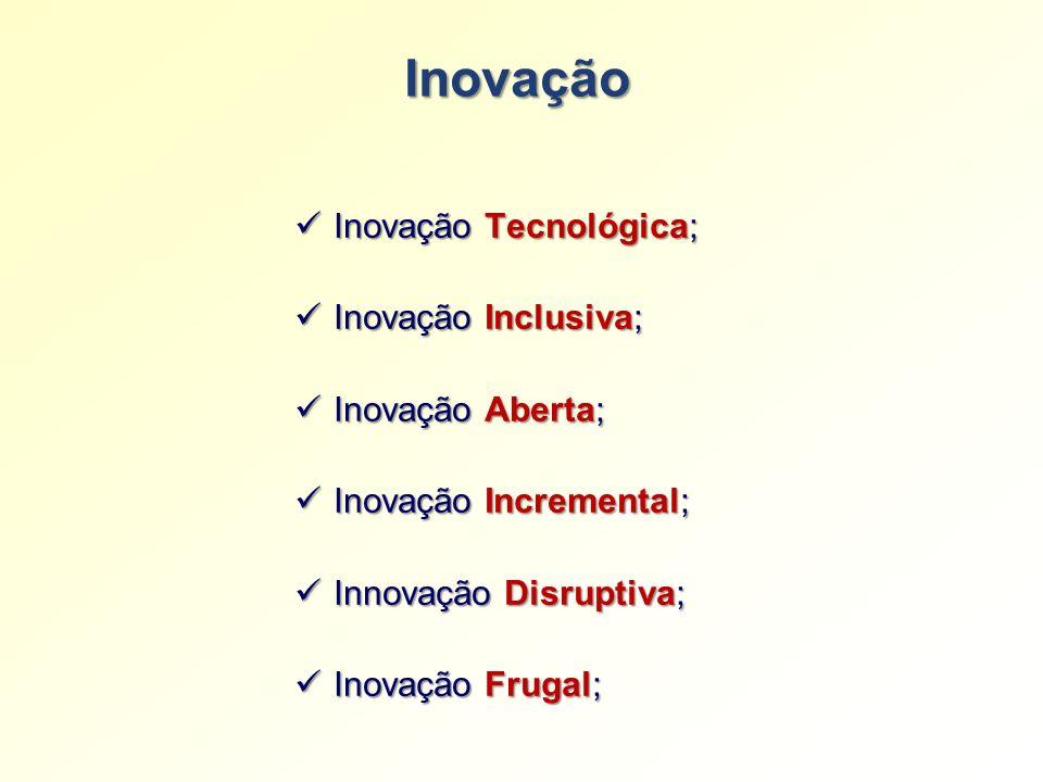 Inovação Inovação Tecnológica; Inovação Inclusiva; Inovação Aberta;