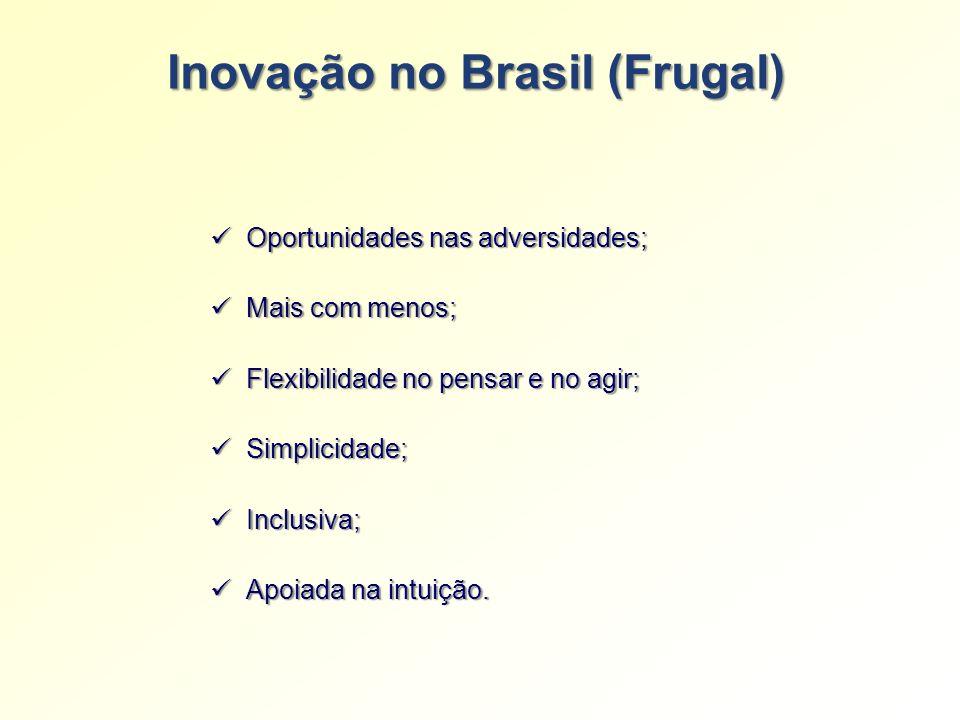 Inovação no Brasil (Frugal)