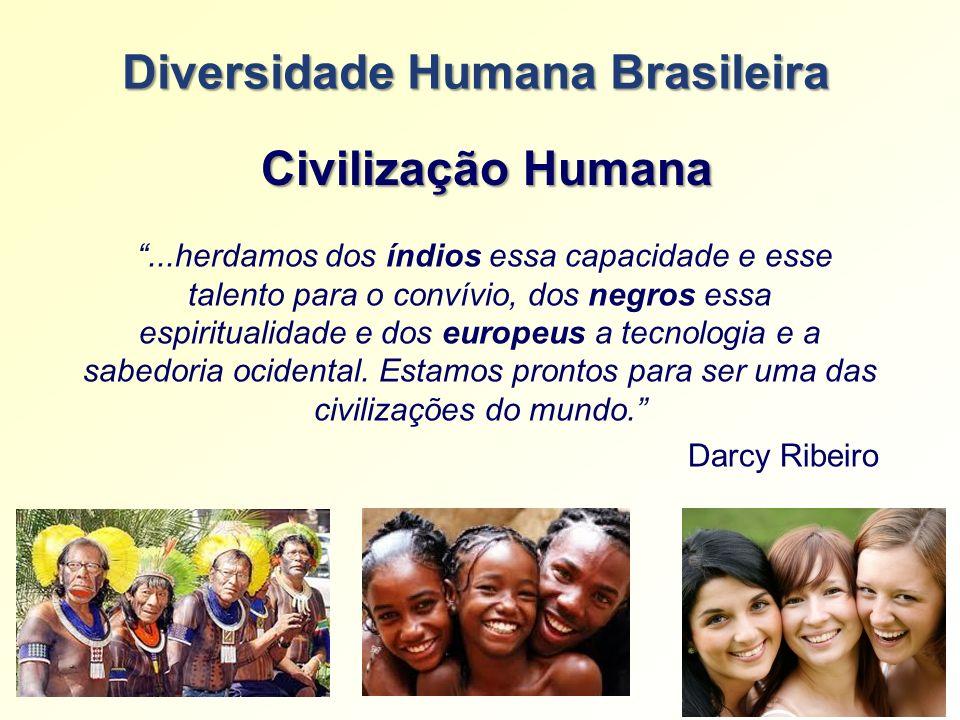 Diversidade Humana Brasileira