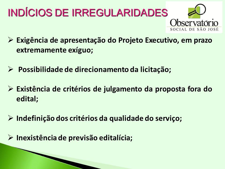INDÍCIOS DE IRREGULARIDADES