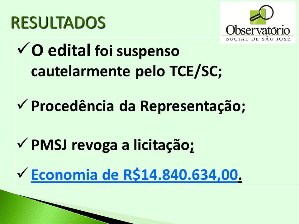 RESULTADOS O edital foi suspenso cautelarmente pelo TCE/SC;