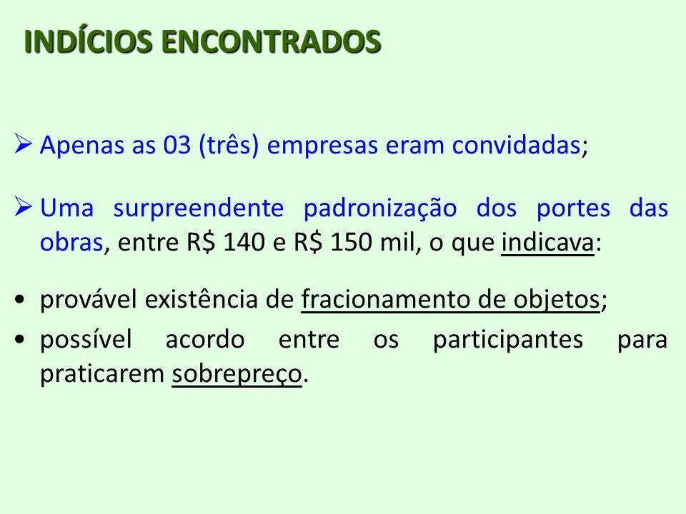 INDÍCIOS ENCONTRADOS Apenas as 03 (três) empresas eram convidadas;