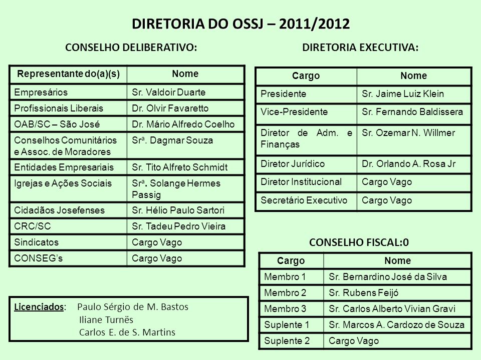 CONSELHO DELIBERATIVO: Representante do(a)(s)