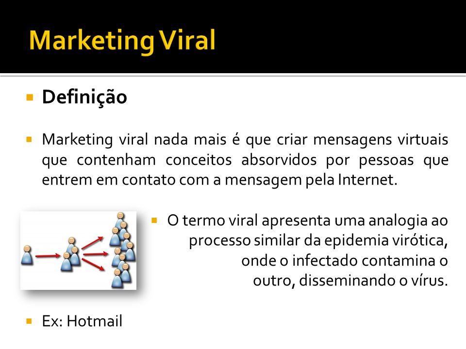 Marketing Viral Definição