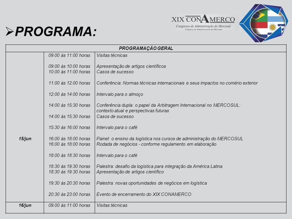 PROGRAMA: PROGRAMAÇÃO GERAL 09:00 às 11:00 horas Visitas técnicas