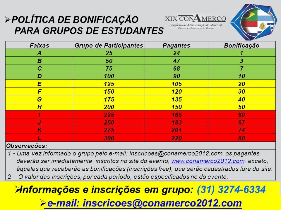 Informações e inscrições em grupo: (31) 3274-6334