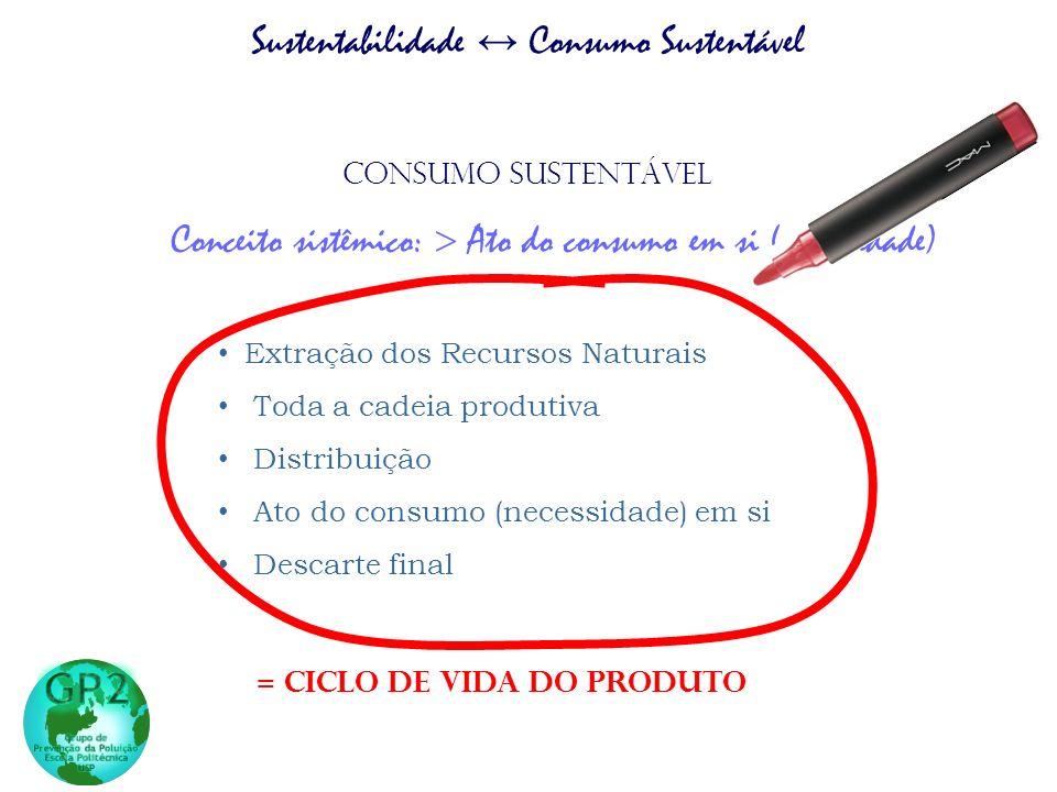 = CICLO DE VIDA DO PRODUTO