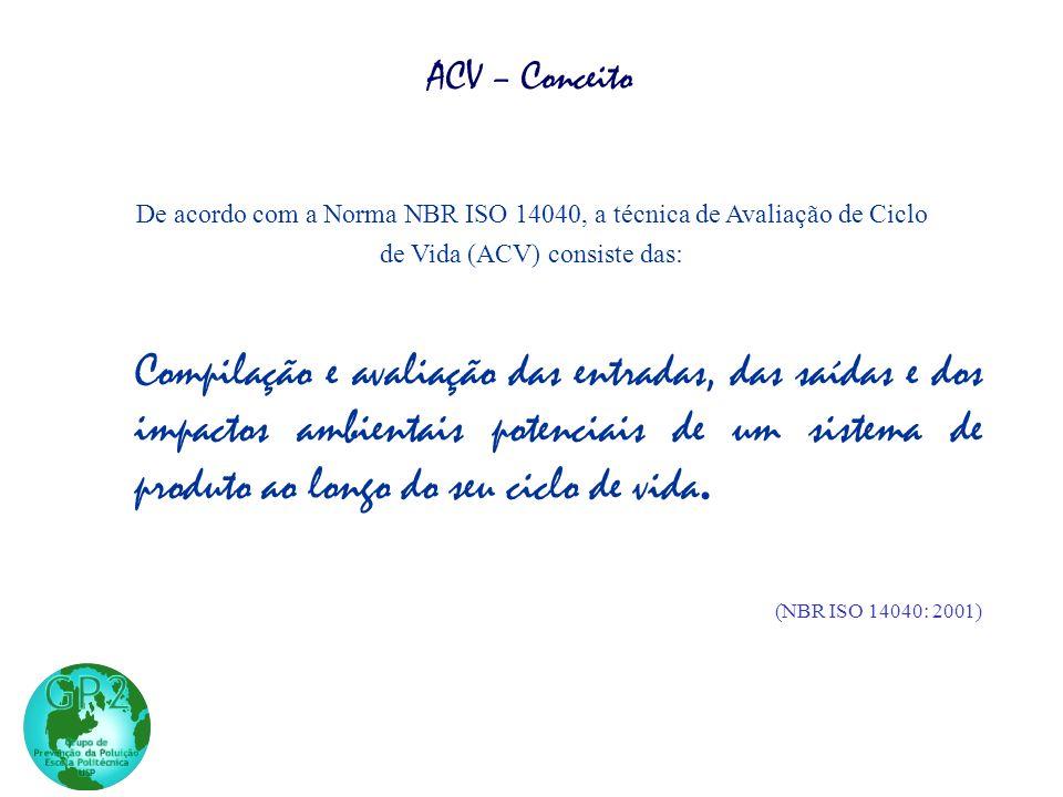ACV – Conceito De acordo com a Norma NBR ISO 14040, a técnica de Avaliação de Ciclo de Vida (ACV) consiste das: