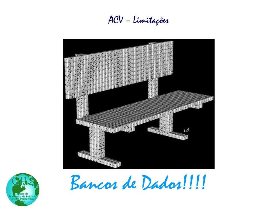 Bancos de Dados!!!! ACV – Limitações